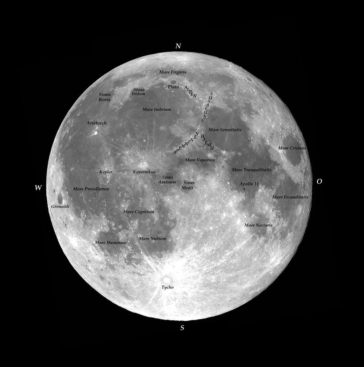 Mond (mit Beschriftung)