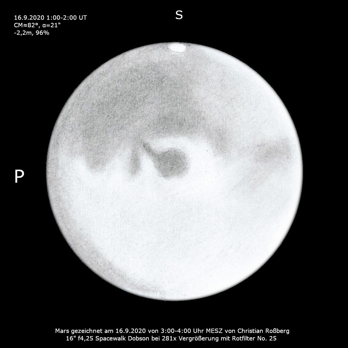 Mars (Zeichnung)