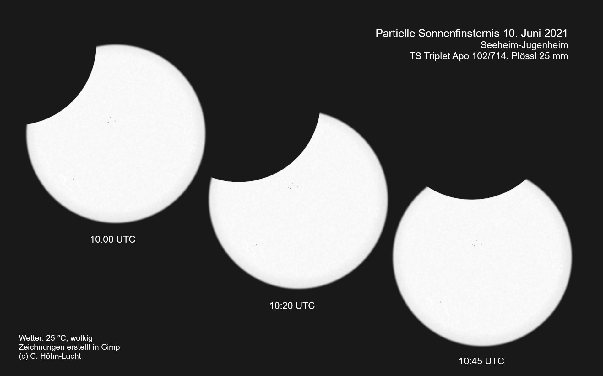 Partielle Sonnenfinsternis 10.06.2021 (Zeichnung)