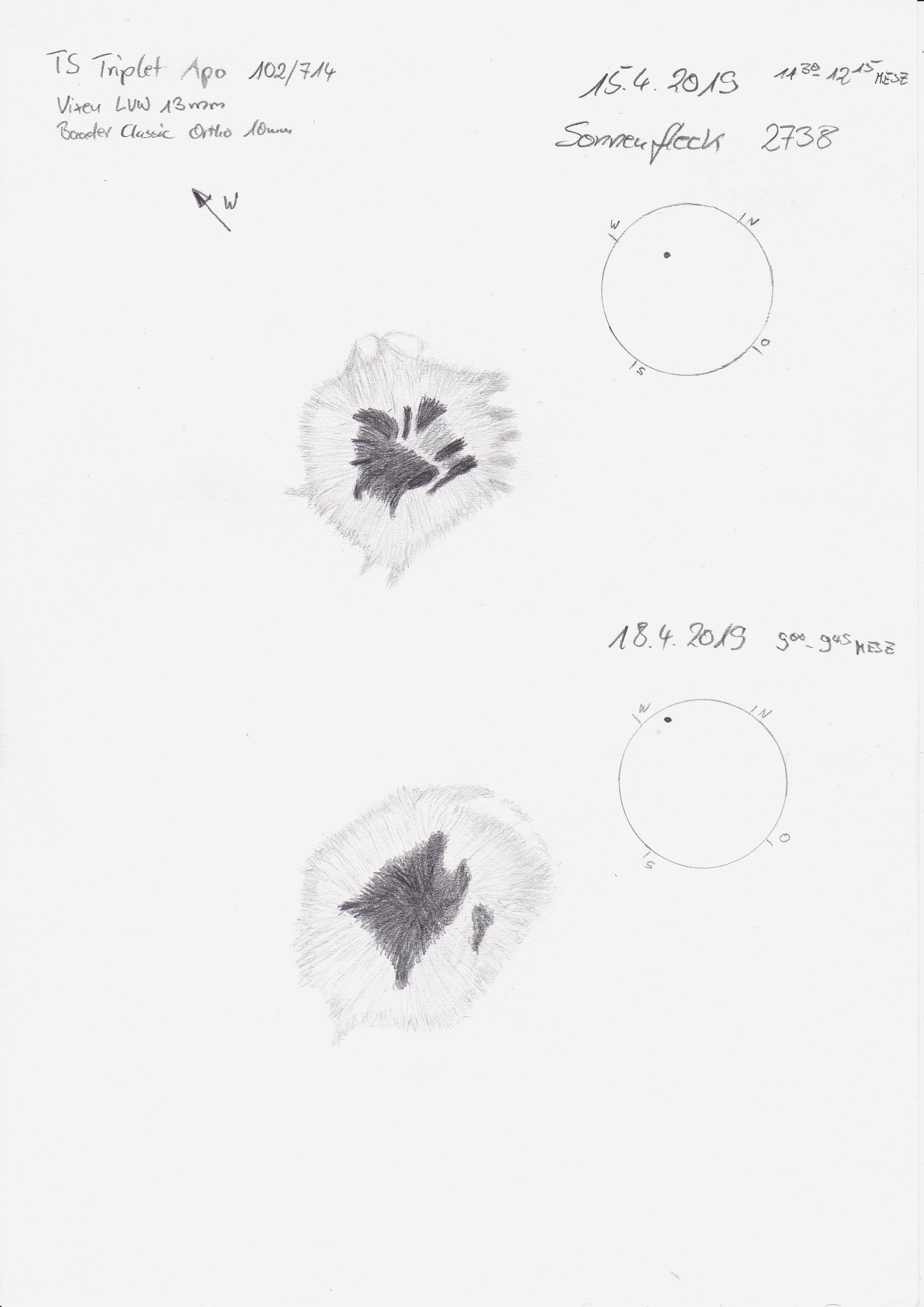 Sonne (Zeichnung)