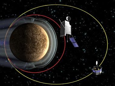 BepiColombo - dem Merkur entgegen @ Observatorium Ludwigshöhe