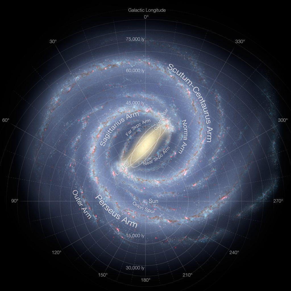 Unsere kosmische Nachbarschaft @ Observatorium Ludwigshöhe